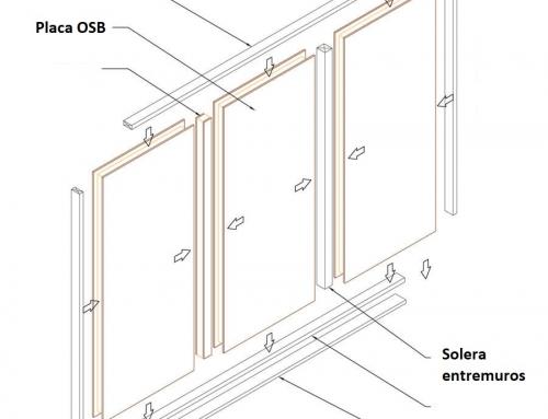 Por qué construir con Paneles SIP es más barato